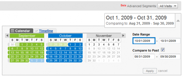Selecting the date range in Google Analytics