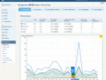 StatPress Seolution: A quality visitor statistics for WordPress