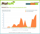 Mollom: Practical experience of antispam for comments